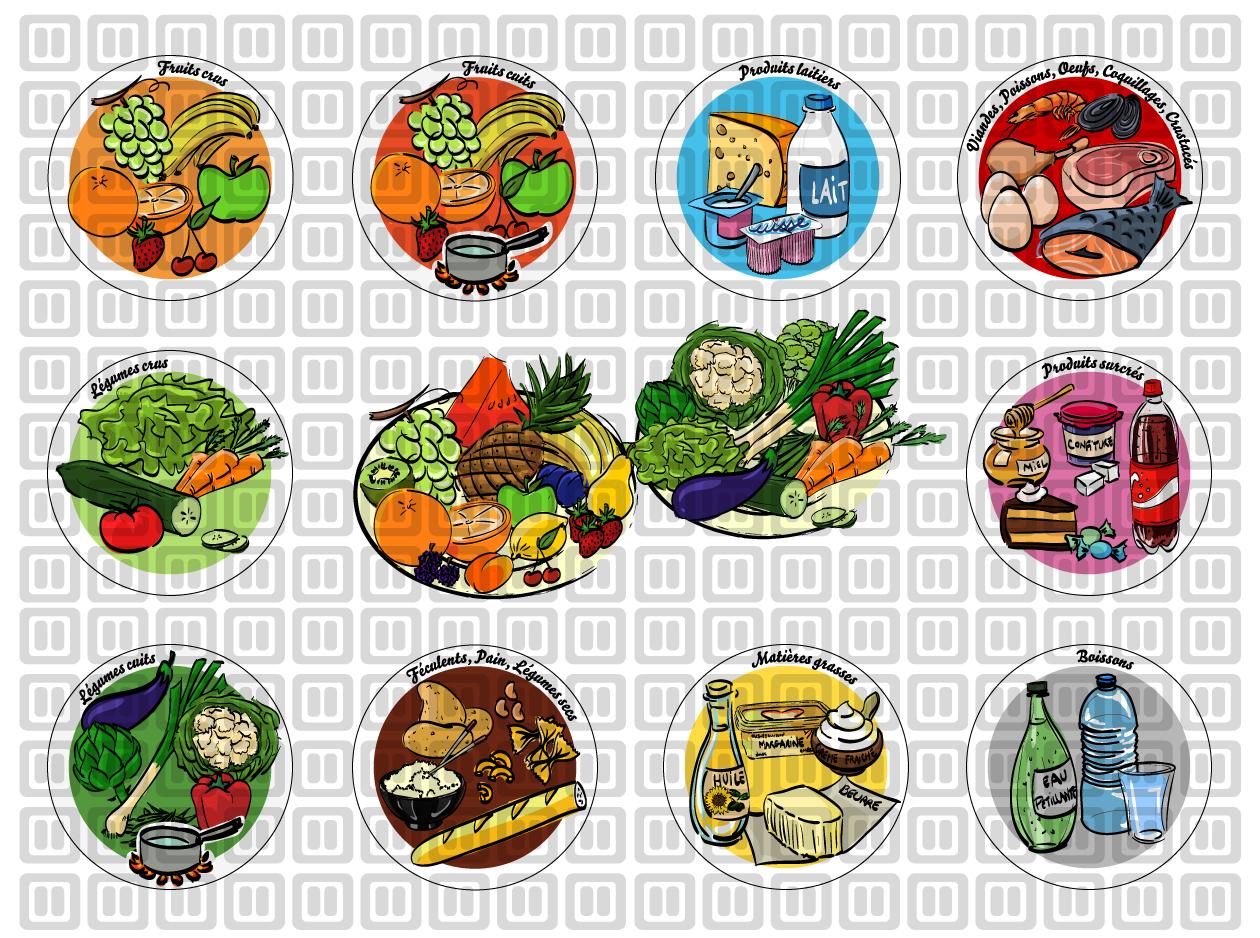 NLD 10 vignettes d'assiettes utilisées comme outil pédagogique sur la diététique